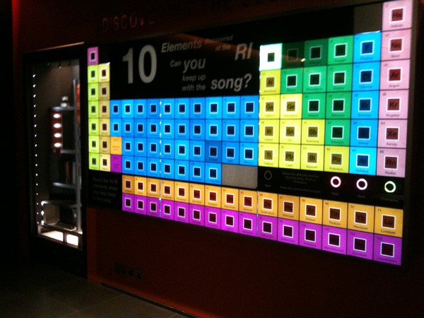 Walk around mayfair visitbritain singing periodic table at the royal institution laura porter urtaz Choice Image